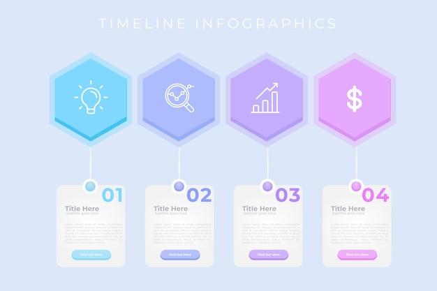 Pastel tijdlijn infographic sjabloon