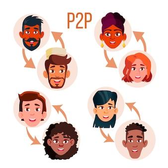 Peer-to-peer poster sjabloon voor sociaal netwerken