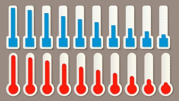 Percentage thermometer ingesteld
