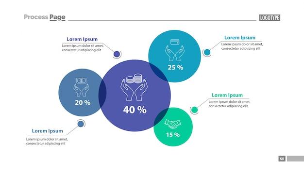Percentage vergelijkingsdiagram dia-sjabloon