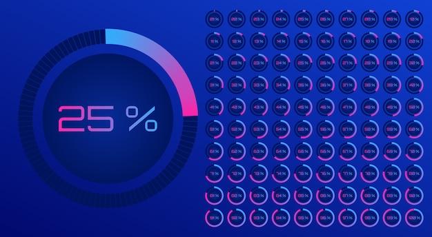 Percentagediagrammen digitaal aftellingscirkelbord