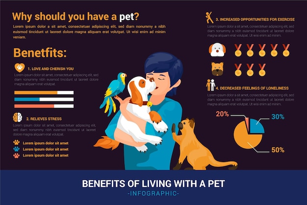 Persoon knuffelen zijn huisdieren infographic