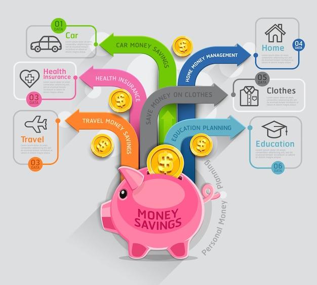 Persoonlijk geld planning infographics sjabloon.