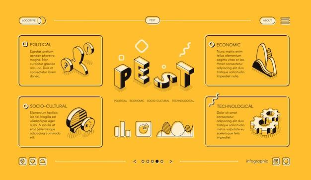 Pest-analyse, isometrische webbanner voor bedrijfsplanningsstrategie, sjabloon voor bestemmingspagina's