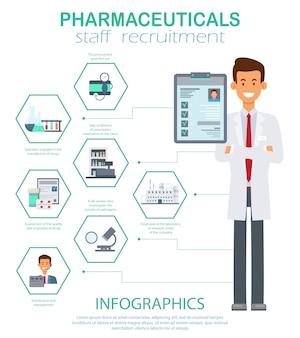 Pharmaceuticals staff recruitment infographics.