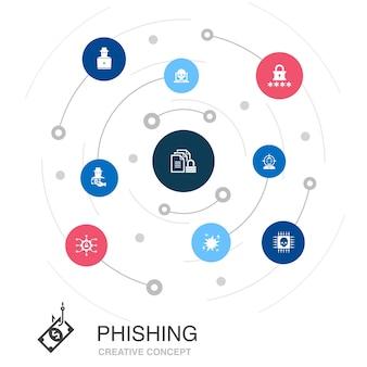 Phishing gekleurde cirkel concept met eenvoudige pictogrammen. bevat elementen als aanval, hacker, cybercriminaliteit, fraude