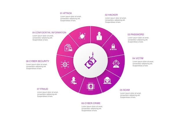 Phishing infographic 10 stappen cirkel ontwerp. aanval, hacker, cybercriminaliteit, fraude eenvoudige pictogrammen