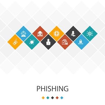 Phishing trendy ui sjabloon infographics concept. aanval, hacker, cybercriminaliteit, fraudepictogrammen