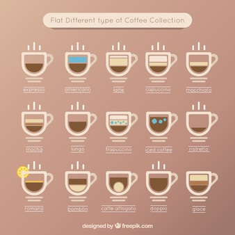 Pictogrammen van de verschillende manieren om koffie te drinken