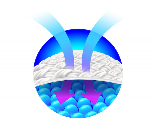 Pijl toont ventilatie op de stof