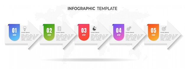 Pijlen tijdlijn 5 stap infographic.