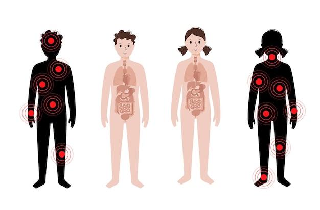Pijn in inwendige organen in een jongens- en een meisjeslichaam.