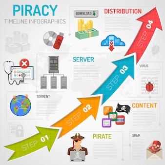 Piraterij infographics