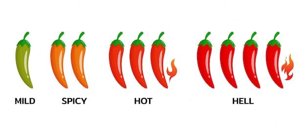 Pittig niveau van rode peper dat is pittig tot als een vuur.