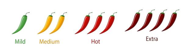 Pittige chili peper niveau - mild, pittig, heet geïsoleerd op een witte achtergrond. symbool voor voedselmenurestaurant in vlakke stijl. vector illustratie ontwerp.
