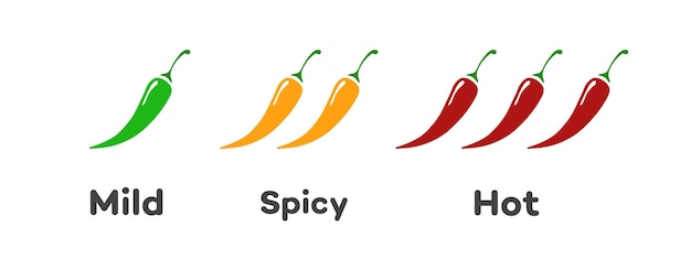 Pittige chilipeper niveau mild pittig heet geïsoleerd op achtergrond pepersaus met vuurvlam