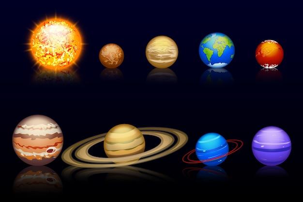Planeten ingesteld