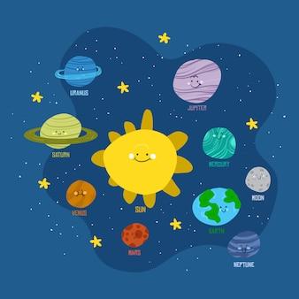 Planeten van het zonnestelsel in cartoon-stijl.