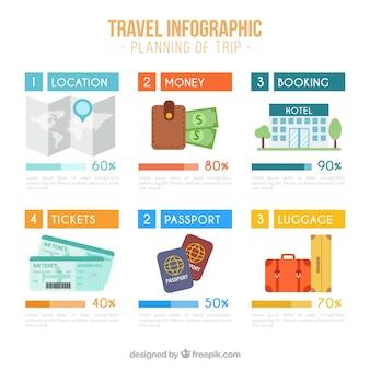 Planning van de reis infografie