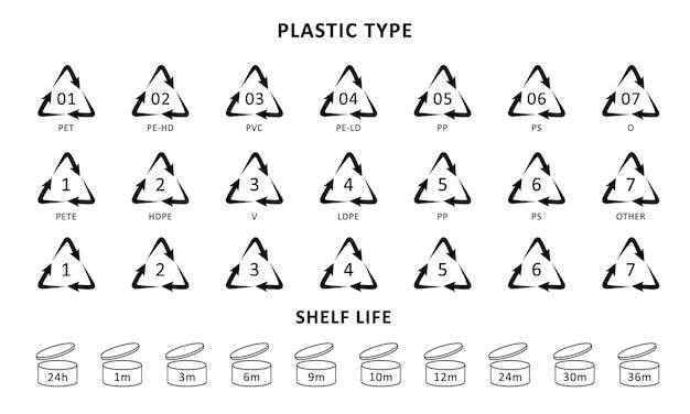 Plastic recyclingsymbolen verschillende soorten.