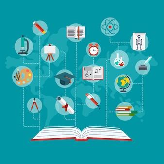 Plat conceptueel open boek met onderwijspictogrammen die door onderbroken lijnenillustratie worden verbonden. onderwijs en kennis infographics concept. afstudeercertificaat, wetenschaps-, kunst- en schoolvoorwerpen.