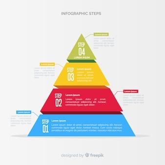 Plat infographic stappen concept
