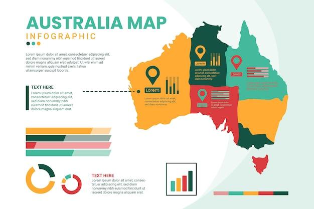 Platte australië kaart infographic