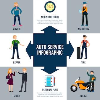 Platte auto reparatie infographic concept