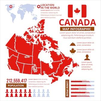 Platte canada kaart infographic sjabloon