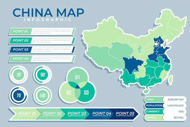 Platte china kaart infographic
