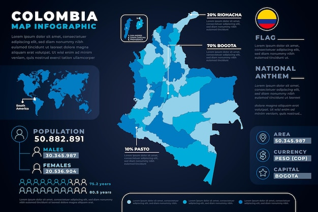 Platte colombia kaart infographic