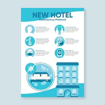 Platte coronaviruspreventie poster sjabloon voor hotels