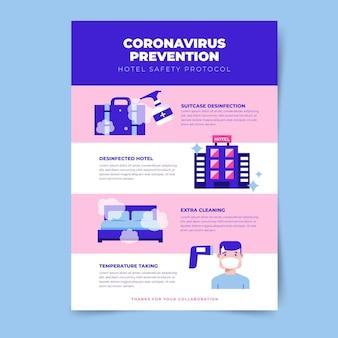 Platte coronaviruspreventie-poster voor hotels