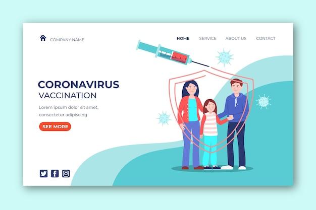 Platte coronavirusvaccin websjabloon geïllustreerd