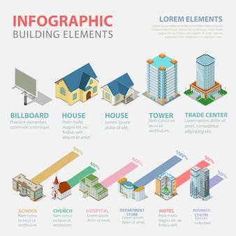 Platte d isometrische stijl thematische gebouw landgoed elementen infographics concept sjabloon