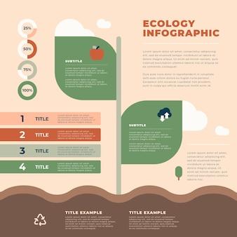 Platte ecologie infographic met retro kleuren