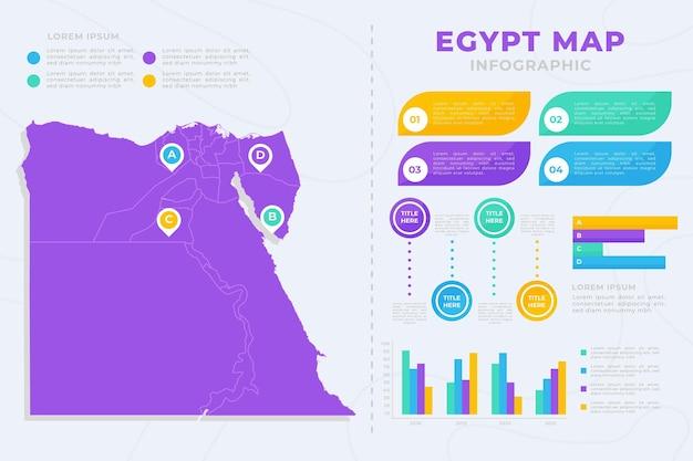 Platte egypte kaart infographic