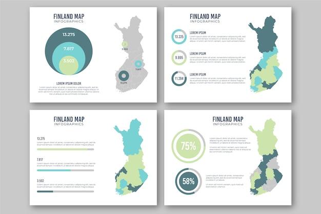 Platte finland kaart infographic