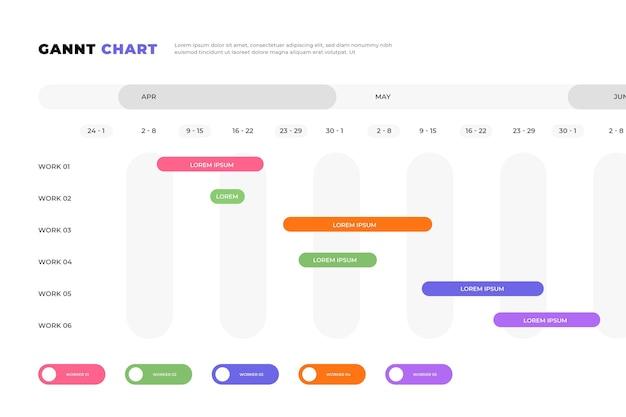 Platte gantt-grafiekconcept