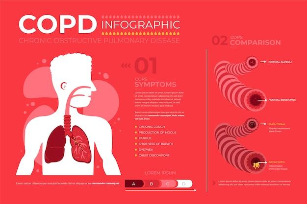 Platte hand getekende copd infographic sjabloon