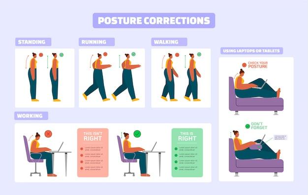 Platte houding correctie infographics sjabloon