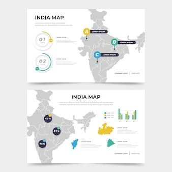 Platte india kaart infographic