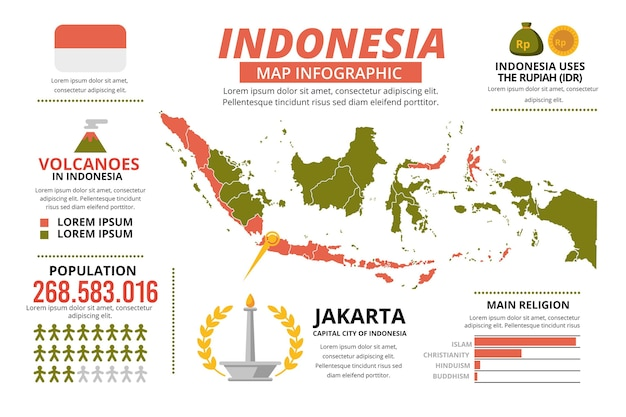 Platte indonesië kaart infographic sjabloon