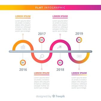 Platte infographic lijn