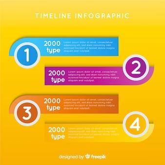 Platte infographic met tijdlijn achtergrond