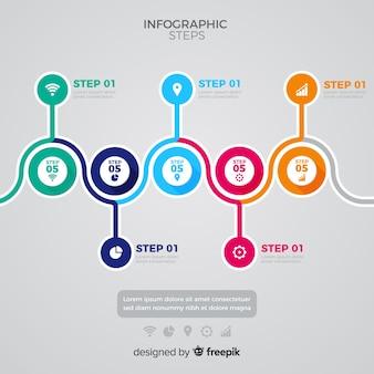 Platte infographic stappen