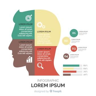 Platte kop infographic ontwerpsjabloon