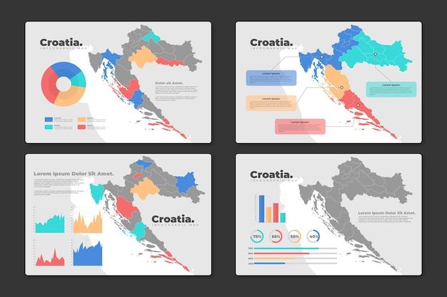 Platte kroatië kaart infographic