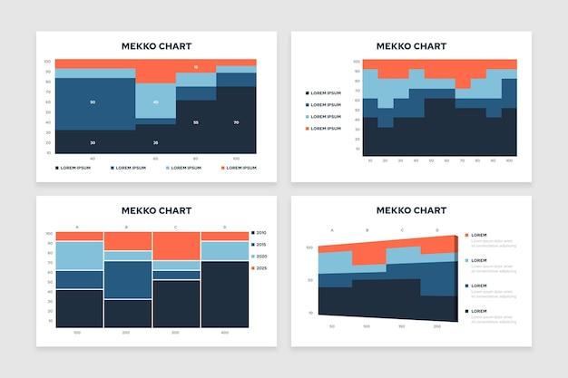 Platte mekko grafiek concept