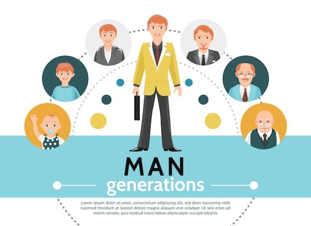 Platte mensen generatie ronde concept